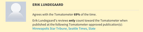 Tomatometer disclaimer: 'Erik Lundegaard agrees with the Tomatometer 69% of the time. Erik Lundegaard's reviews only count toward the Tomatometer when published at the following Tomatometer-approved publications: Misseapolis Star-Tribune, Seattle Times, Slate.'