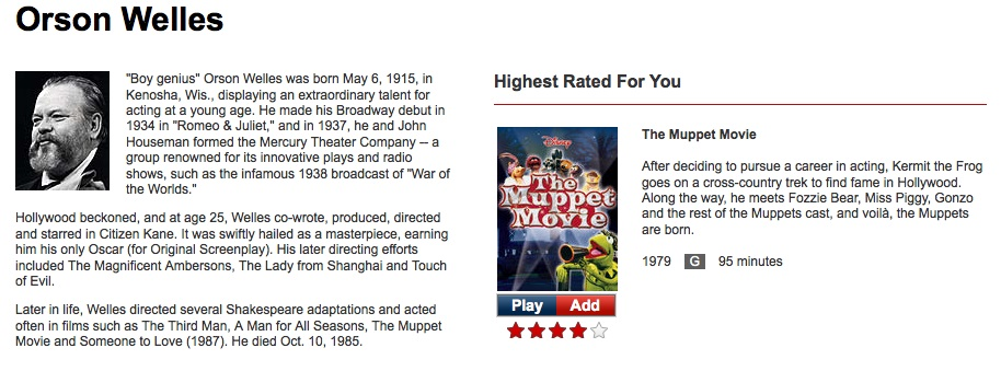 Netflix's users highest-ranked Orson Welles movie