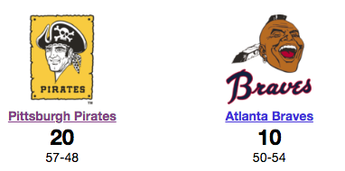 Pirates 20, Braves 10: August 1, 1970